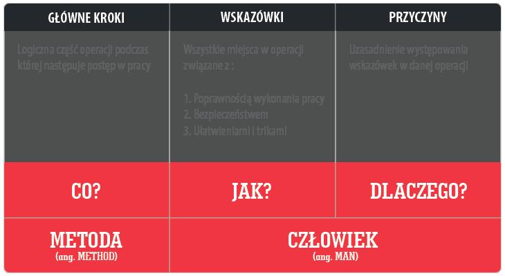 czesc-standardu