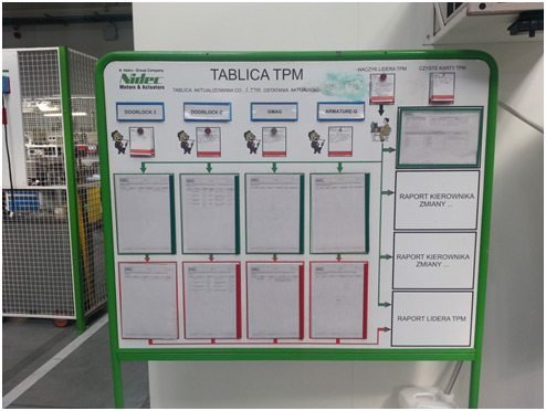 tablica-tpm
