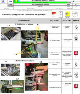visual work instruction template - program twi training within industry wdro enie w autoliv