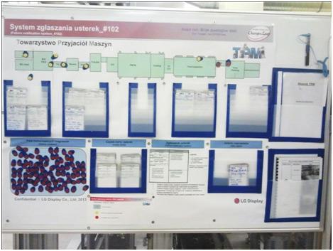 standaryzacja-procesow-4