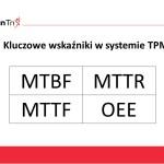 Wskaźniki MTBF i MTTR