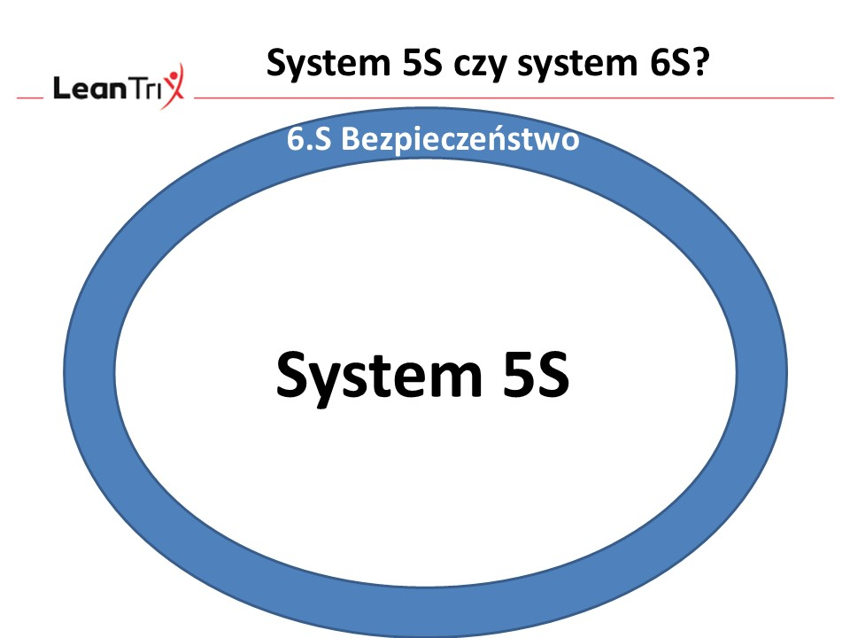 System 5S
