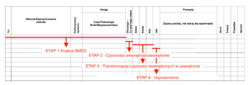 Synergia Smed iTWI MP